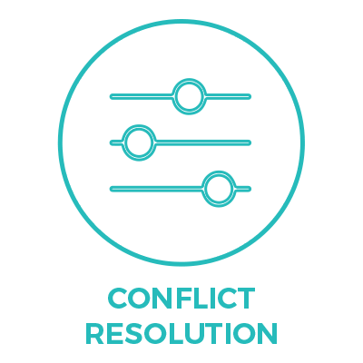 teamwork conflict resolution in workplaces improving Why workplace conflict can be healthy, shrm hr magazine, april 2017  4  ways to improve communication, business news daily, february 2016  points,  and then help them to shift their perspective by doing this team-building exercise.